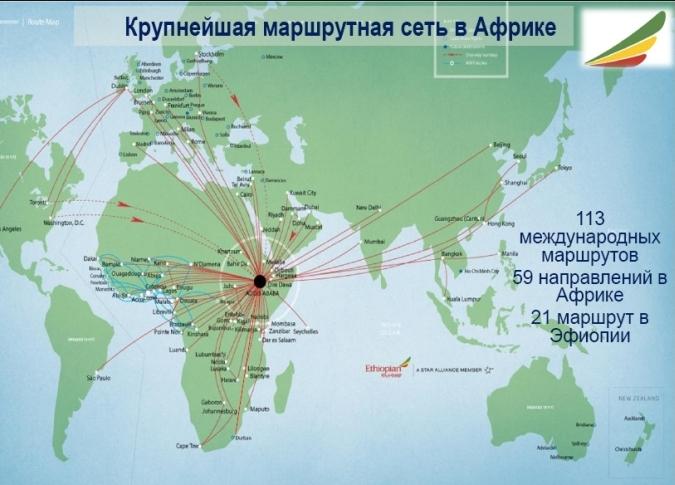 Открываем Эфиопию с Ethiopian Airlines